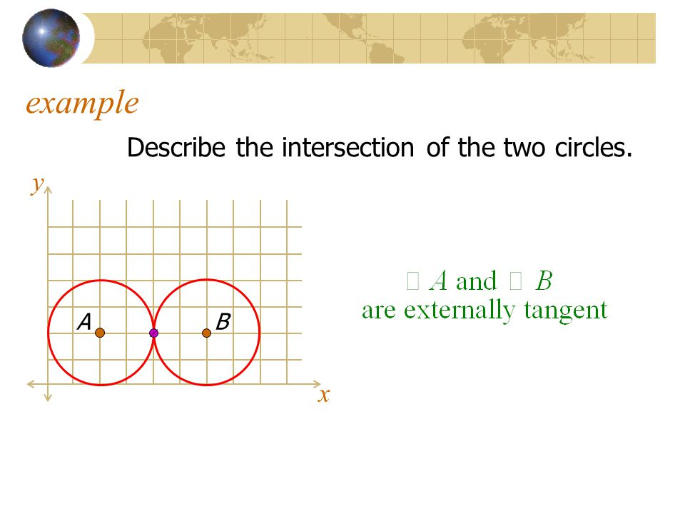 example Describe the intersection of the two circles. x y AB