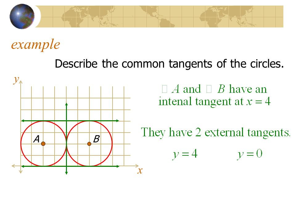 example Describe the common tangents of the circles. x y AB