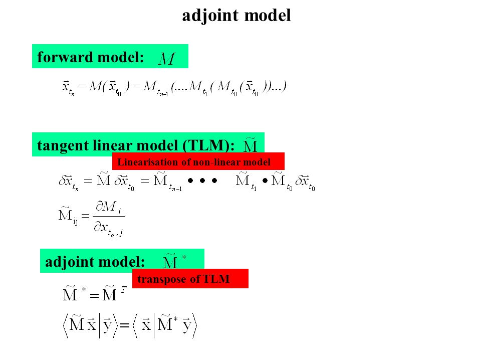adjoint model forward model: tangent linear model (TLM): adjoint model: Linearisation of non-linear model transpose of TLM