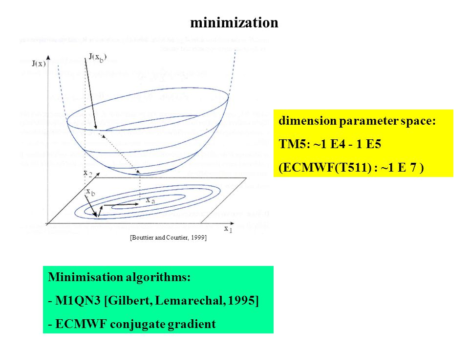 minimization [Bouttier and Courtier, 1999] dimension parameter space: TM5: ~1 E4 - 1 E5 (ECMWF(T511) : ~1 E 7 ) Minimisation algorithms: - M1QN3 [Gilbert, Lemarechal, 1995] - ECMWF conjugate gradient