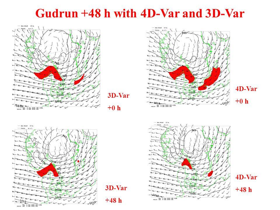 Gudrun +48 h with 4D-Var and 3D-Var 3D-Var +0 h 3D-Var +48 h 4D-Var +0 h 4D-Var +48 h