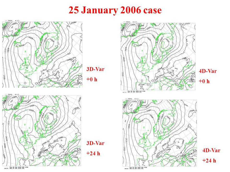 25 January 2006 case 3D-Var +0 h 4D-Var +0 h 3D-Var +24 h 4D-Var +24 h
