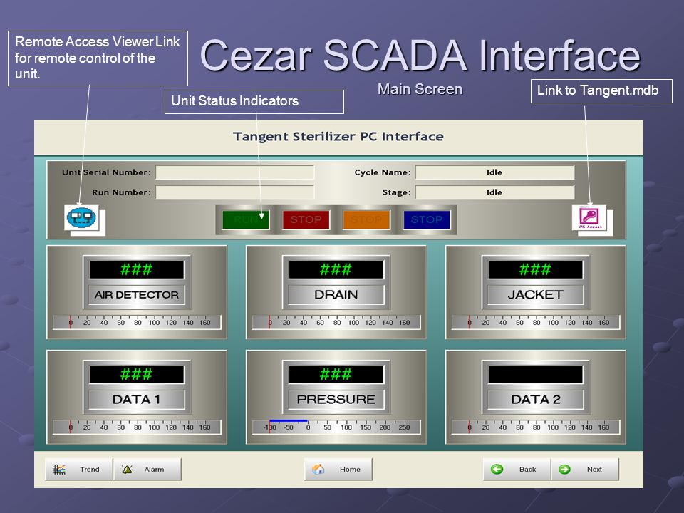 Cezar SCADA Interface Main Screen Remote Access Viewer Link for remote control of the unit. Link to Tangent.mdb Unit Status Indicators