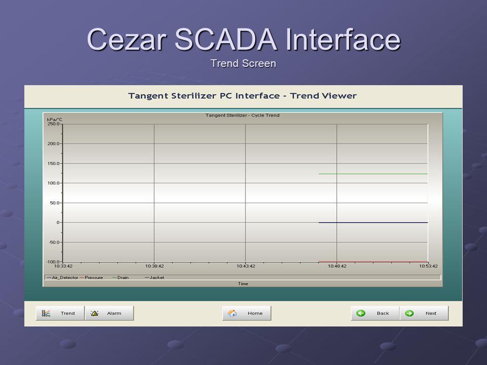 Cezar SCADA Interface Trend Screen
