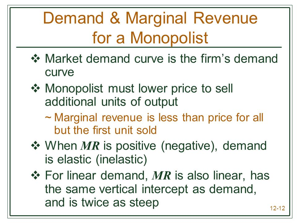 12-12 Demand & Marginal Revenue for a Monopolist  Market demand curve is the firm's demand curve  Monopolist must lower price to sell additional uni