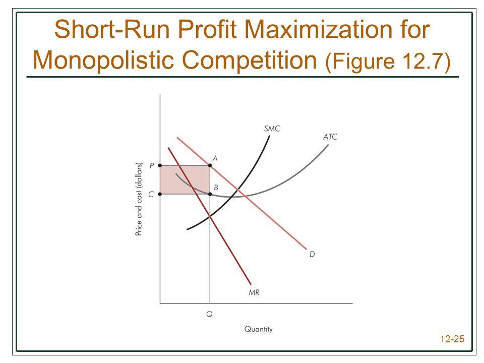 12-25 Short-Run Profit Maximization for Monopolistic Competition (Figure 12.7)
