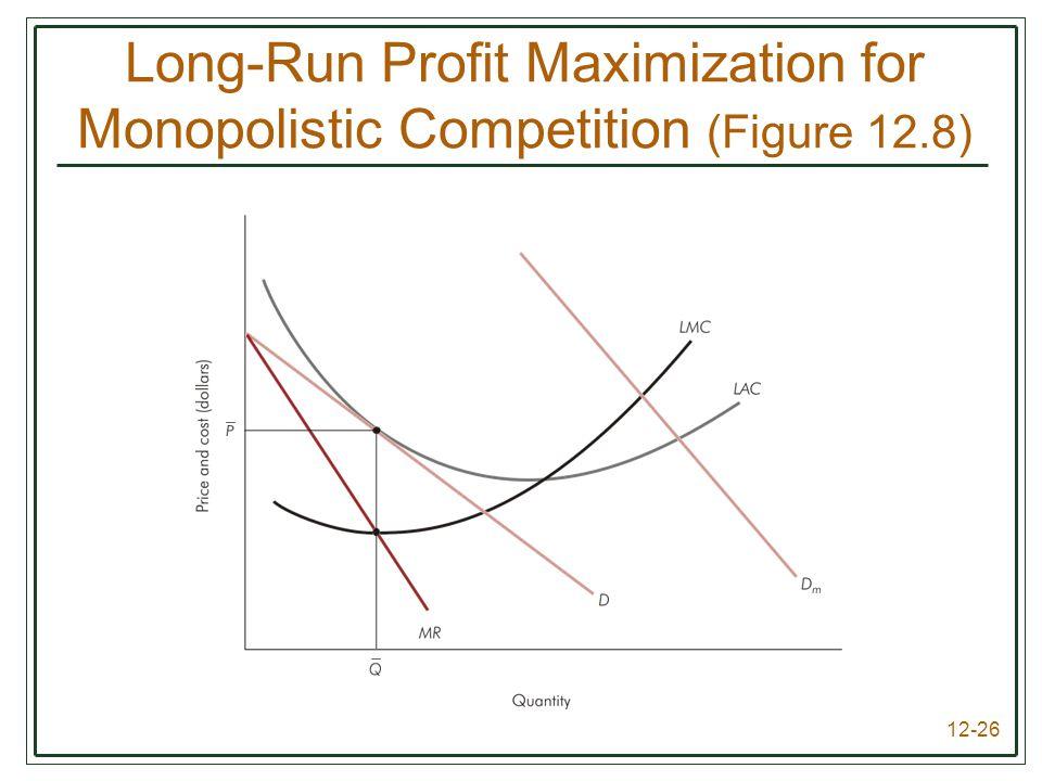 12-26 Long-Run Profit Maximization for Monopolistic Competition (Figure 12.8)