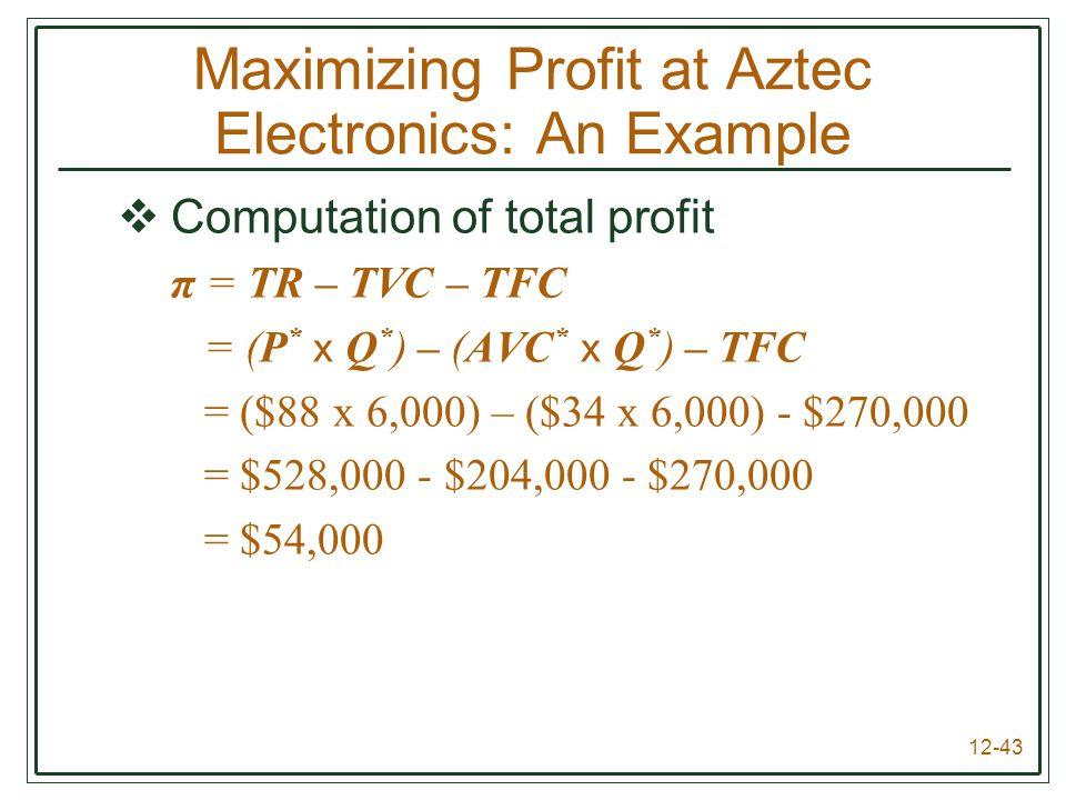 12-43  Computation of total profit π = TR – TVC – TFC = (P * x Q * ) – (AVC * x Q * ) – TFC = ($88 x 6,000) – ($34 x 6,000) - $270,000 = $528,000 - $
