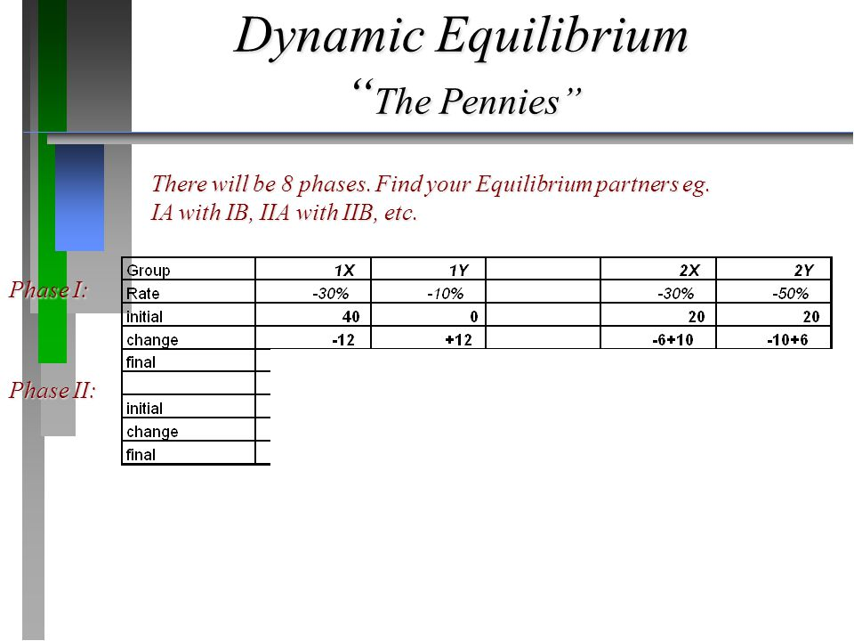 Dynamic Equilibrium The Pennies Phase I: Phase II: There will be 8 phases.