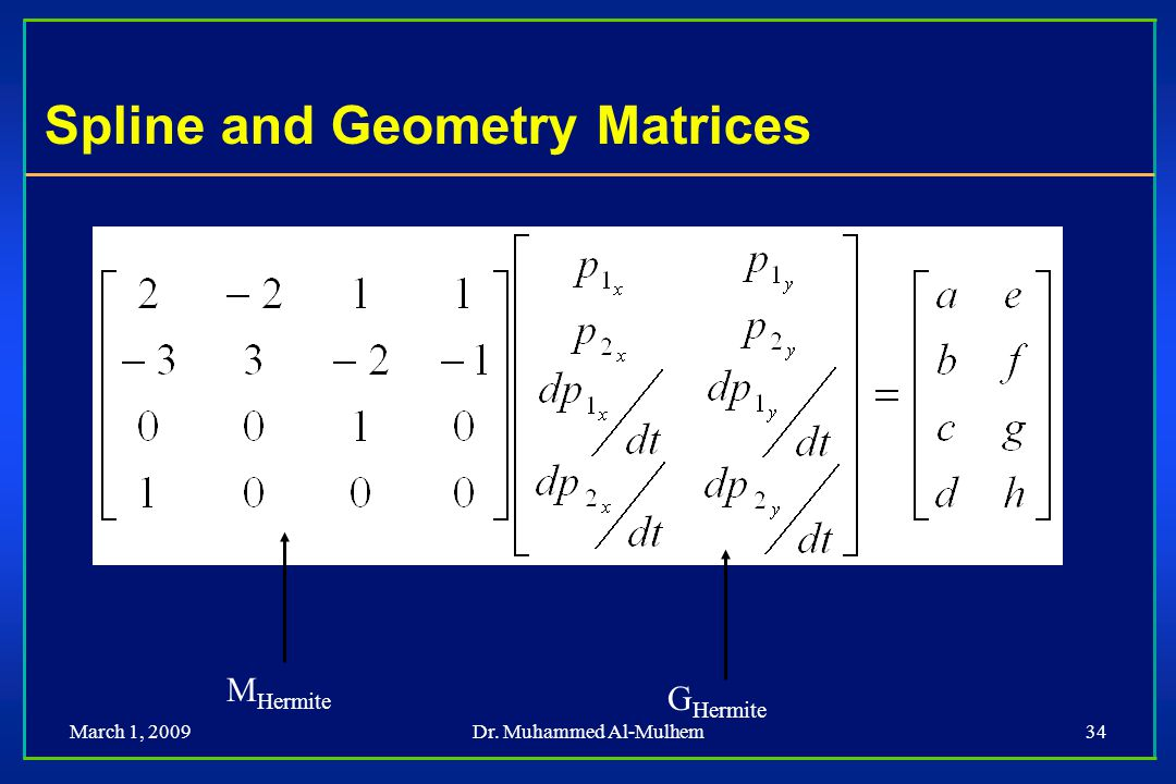 March 1, 2009Dr. Muhammed Al-Mulhem34 Spline and Geometry Matrices M Hermite G Hermite
