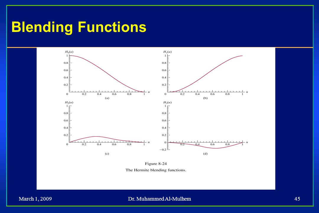March 1, 2009Dr. Muhammed Al-Mulhem45 Blending Functions