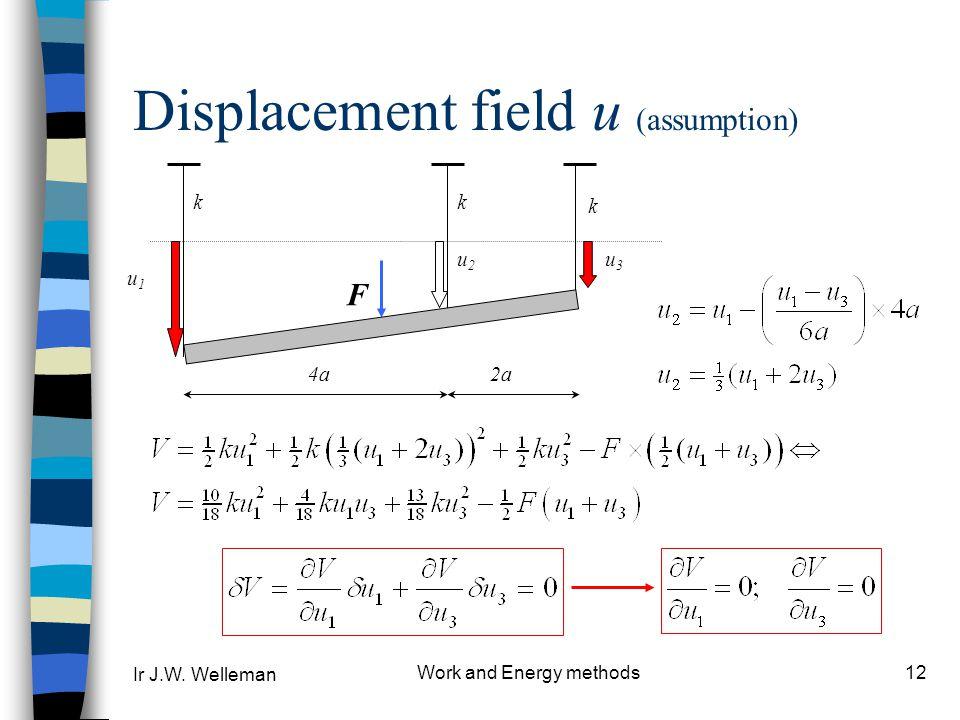 Ir J.W. Welleman Work and Energy methods12 Displacement field u (assumption) k kk 4a2a F u1u1 u2u2 u3u3