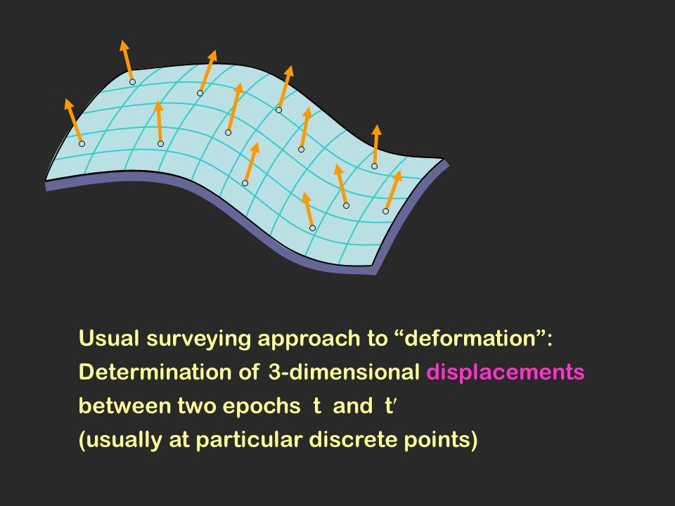 Diagonalization principal elongations dilatation maximum shear strain at direction angle Invariant (independent of coordinate systems) deformation parameters directions of principal elongations, respectively Deformation of a curved surface – Dilatation and maximum shear strain