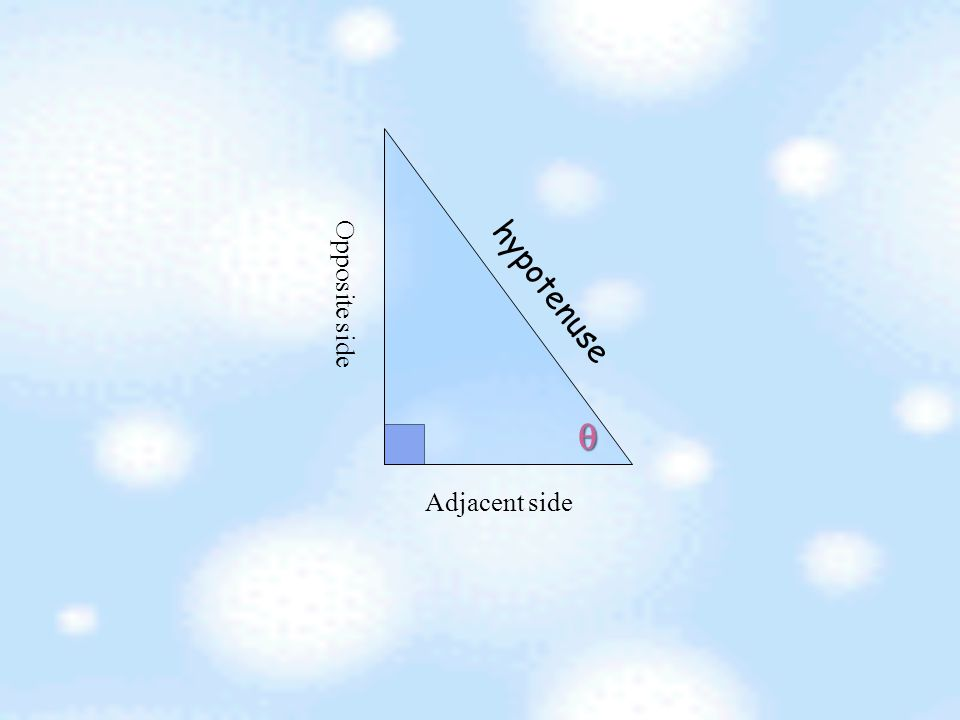 Adjacent, Opposite Side and Hypotenuse of a Right Angle Triangle.