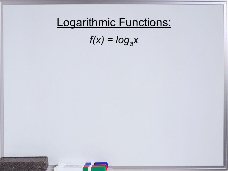 f(x) = log a x