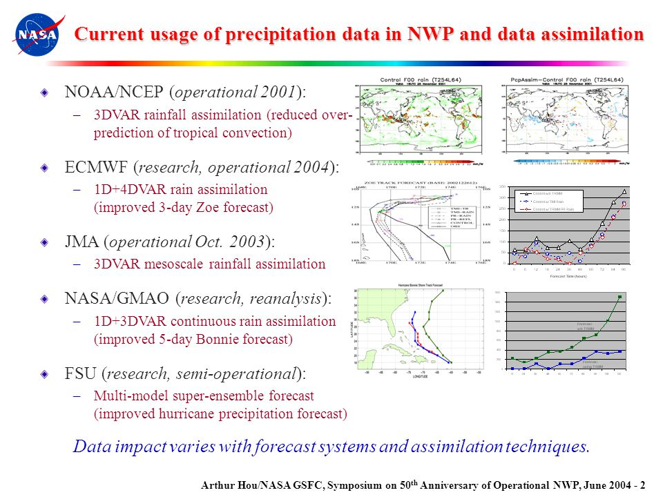 Arthur Hou/NASA GSFC, Symposium on 50 th Anniversary of Operational NWP, June 2004 - 2 Current usage of precipitation data in NWP and data assimilation NOAA/NCEP (operational 2001): –3DVAR rainfall assimilation (reduced over- prediction of tropical convection) ECMWF (research, operational 2004): –1D+4DVAR rain assimilation (improved 3-day Zoe forecast) JMA (operational Oct.