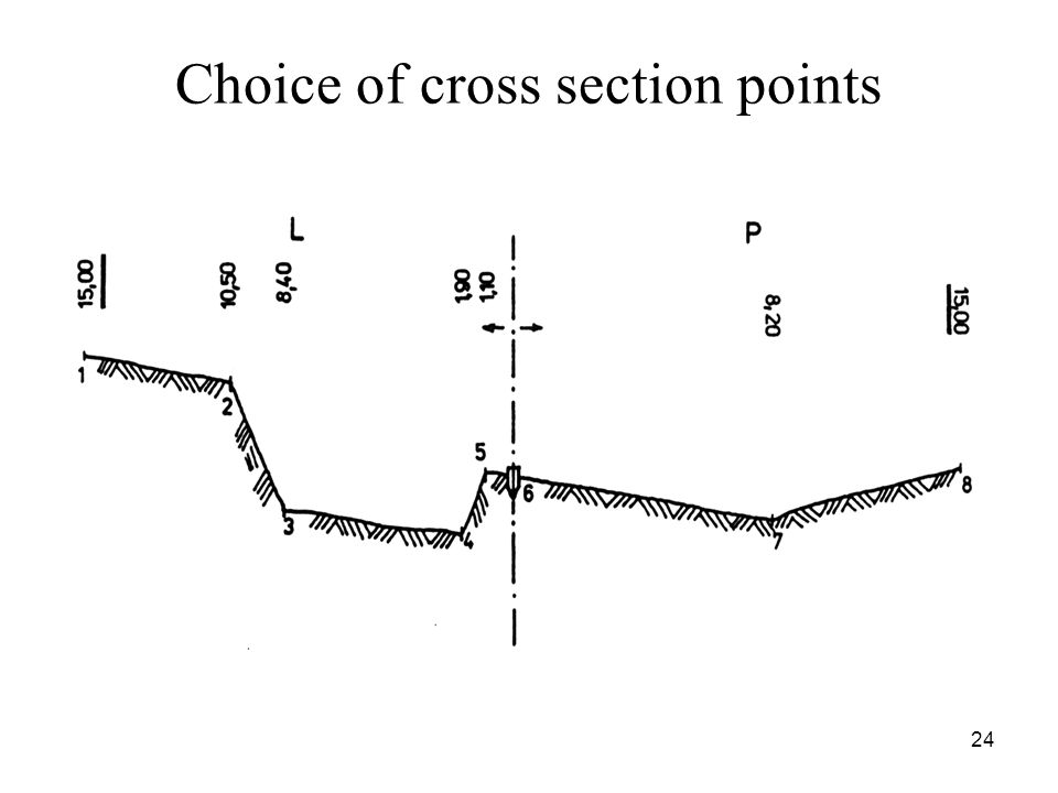 Choice of cross section points 24
