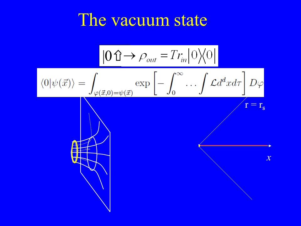 The vacuum state |0  t x r=0 r = r s