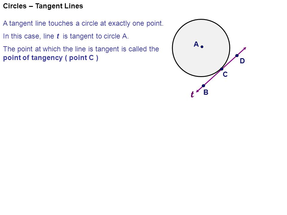 Circles – Tangent Lines Theorem – the radius of a circle is perpendicular to a tangent line of that circle drawn to the point of tangency.