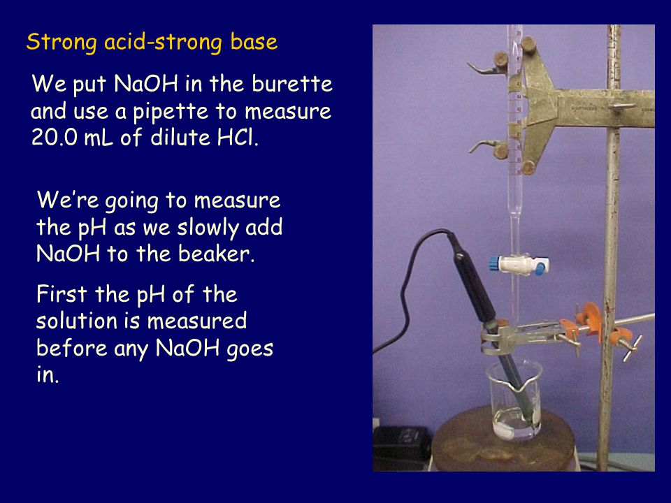 We're going to measure the pH as we slowly add NaOH to the beaker. First the pH of the solution is measured before any NaOH goes in. Strong acid-stron