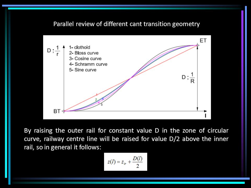 Parallel review of different cant transition geometry By raising the outer rail for constant value D in the zone of circular curve, railway centre line will be raised for value D/2 above the inner rail, so in general it follows: