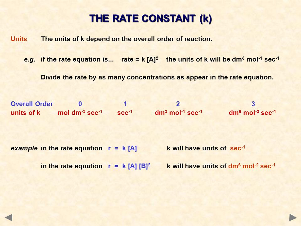 THE RATE CONSTANT (k) UnitsThe units of k depend on the overall order of reaction.