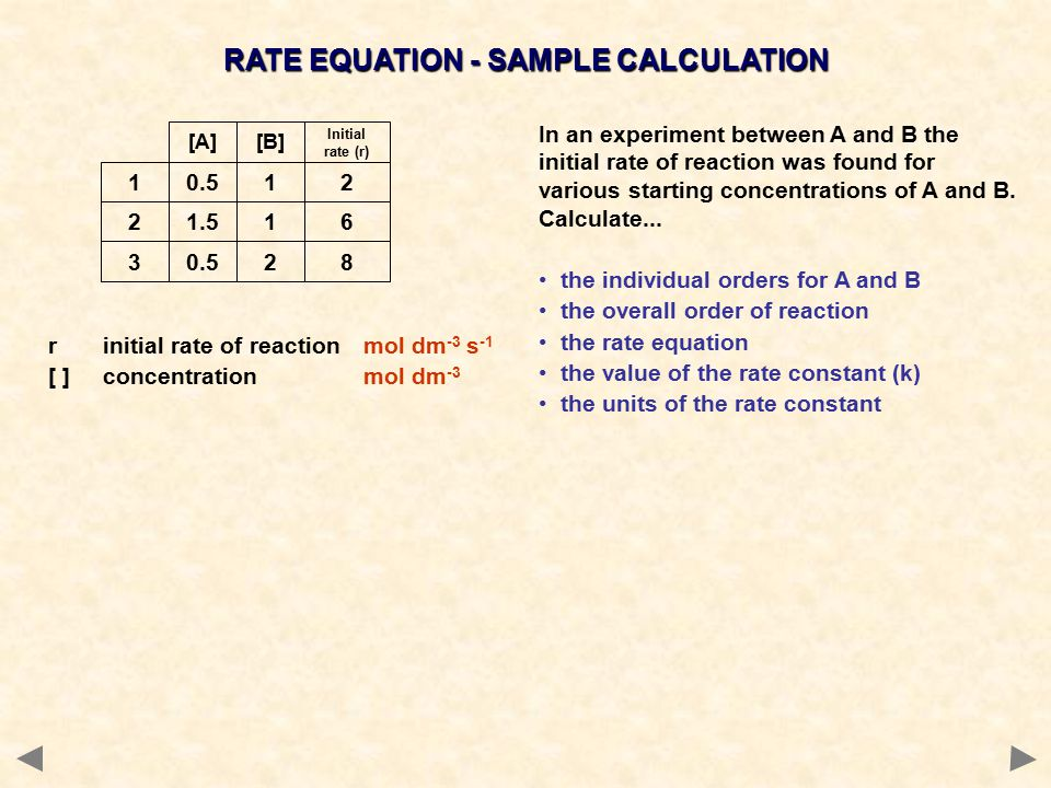 RATE EQUATION - SAMPLE CALCULATION In an experiment between A and B the initial rate of reaction was found for various starting concentrations of A and B.