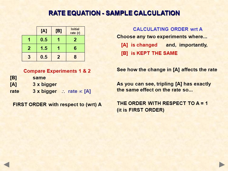 Compare Experiments 1 & 2 [B]same [A]3 x bigger rate3 x bigger  rate  [A] FIRST ORDER with respect to (wrt) A 0.512 1.516 0.528 1 2 3 [A][B] Initial rate (r) CALCULATING ORDER wrt A Choose any two experiments where...