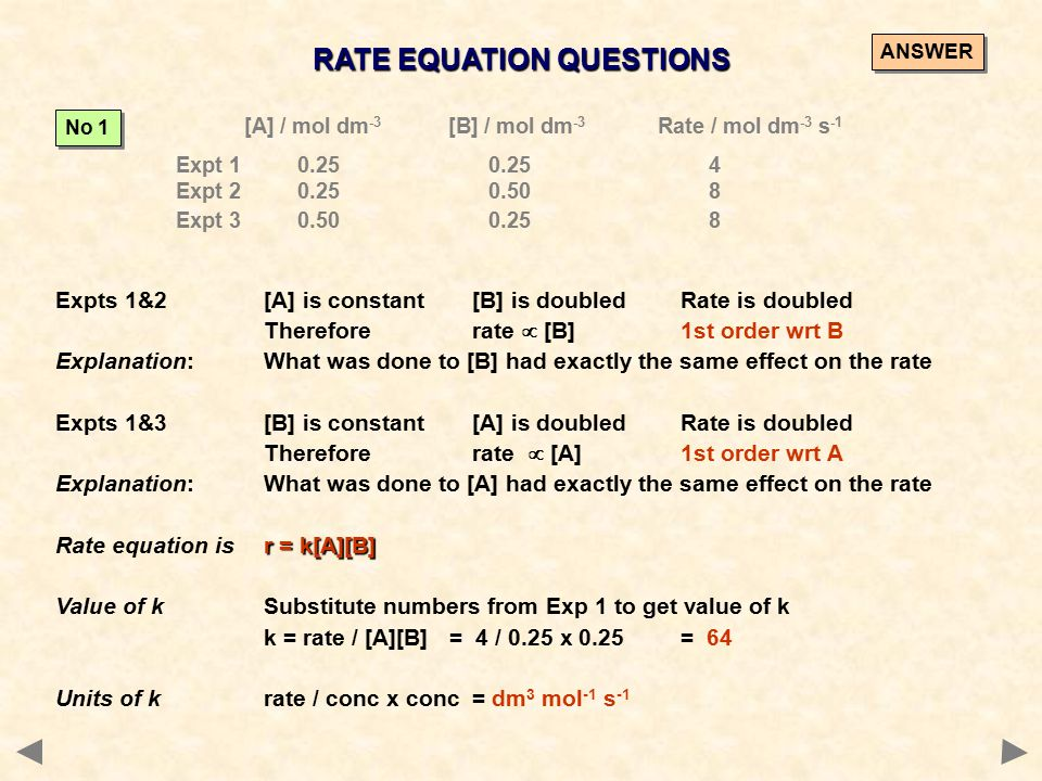 RATE EQUATION QUESTIONS Expts 1&2[A] is constant[B] is doubledRate is doubled Thereforerate  [B]1st order wrt B Explanation:What was done to [B] had exactly the same effect on the rate Expts 1&3[B] is constant[A] is doubledRate is doubled Therefore rate  [A] 1st order wrt A Explanation:What was done to [A] had exactly the same effect on the rate r = k[A][B] Rate equation isr = k[A][B] Value of kSubstitute numbers from Exp 1 to get value of k k = rate / [A][B] = 4 / 0.25 x 0.25= 64 Units of krate / conc x conc= dm 3 mol -1 s -1 [A] / mol dm -3 [B] / mol dm -3 Rate / mol dm -3 s -1 Expt 1 0.250.25 4 Expt 2 0.250.50 8 Expt 3 0.500.25 8 No 1 ANSWER