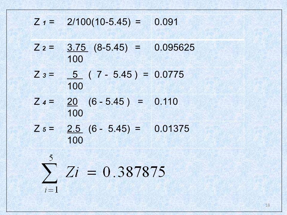 18 Z 1 =2/100(10-5.45) =0.091 Z 2 =3.75 (8-5.45) = 100 0.095625 Z 3 = 5 ( 7 - 5.45 ) = 100 0.0775 Z 4 =20 (6 - 5.45 ) = 100 0.110 Z 5 =2.5 (6 - 5.45)