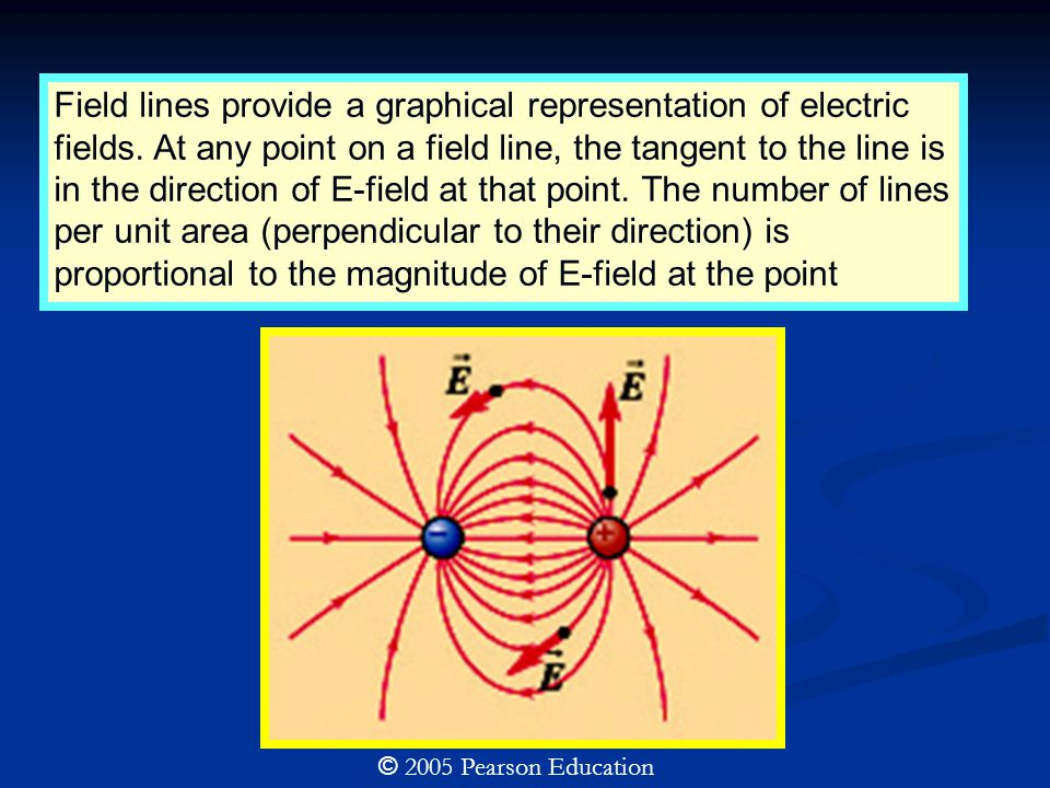 Field lines provide a graphical representation of electric fields.
