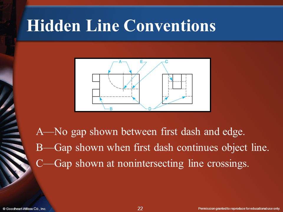 Permission granted to reproduce for educational use only. 22 © Goodheart-Willcox Co., Inc. Hidden Line Conventions A—No gap shown between first dash a