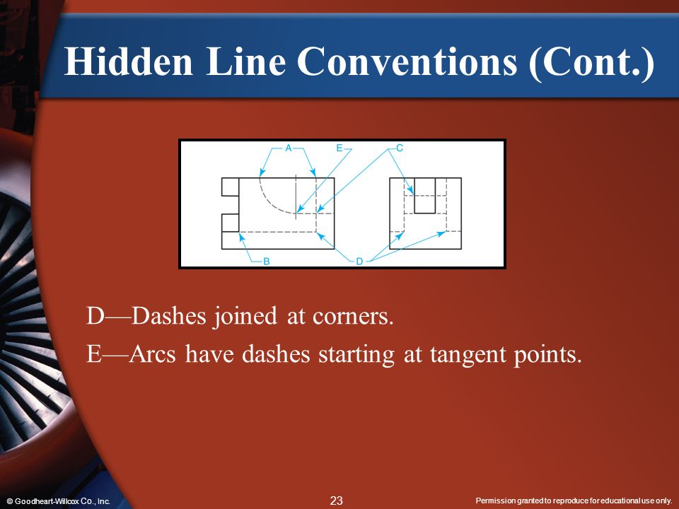 Permission granted to reproduce for educational use only. 23 © Goodheart-Willcox Co., Inc. Hidden Line Conventions (Cont.) D—Dashes joined at corners.