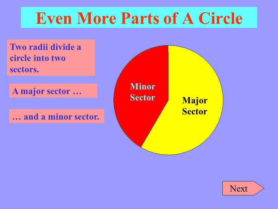 Even More Parts of A Circle Next A chord divides a circle into two segments. Major Segment Minor Segment A major segment … … and a minor segment.