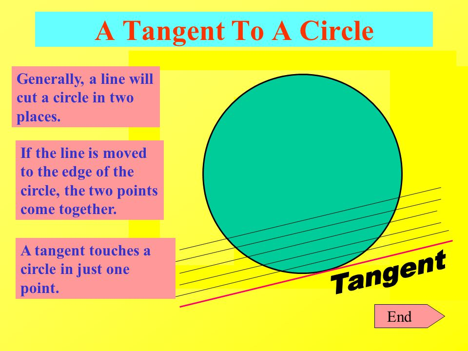 Next Other Parts of A Circle A quadrant is a quarter of a circle. It has an angle of 90º at the centre. An arc is a part of the circumference of a cir