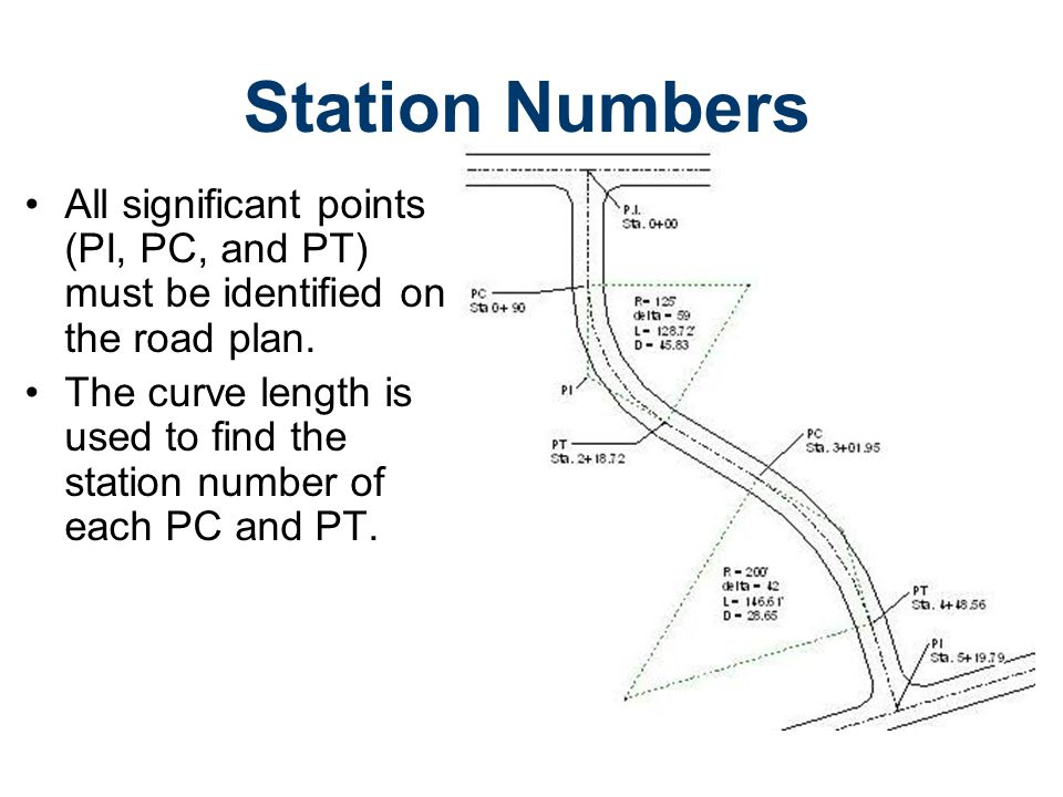 All significant points (PI, PC, and PT) must be identified on the road plan. The curve length is used to find the station number of each PC and PT. St