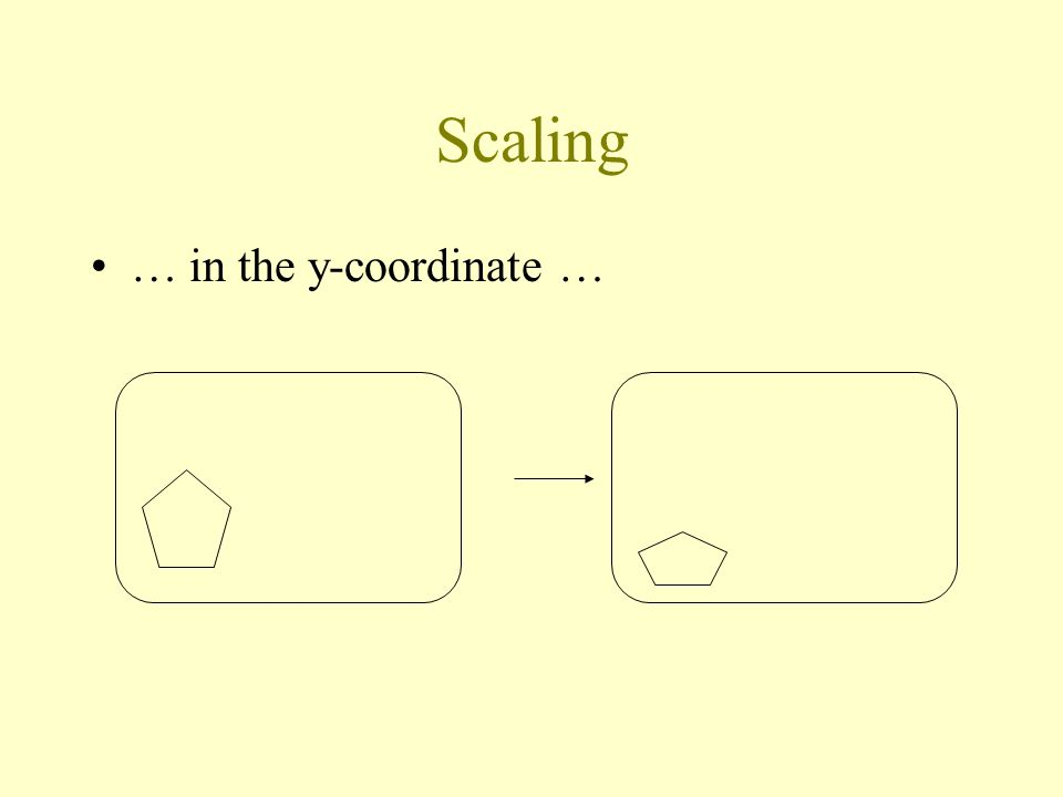 Scaling … in the y-coordinate …