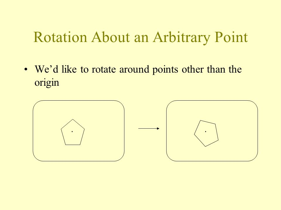 Rotation About an Arbitrary Point We'd like to rotate around points other than the origin