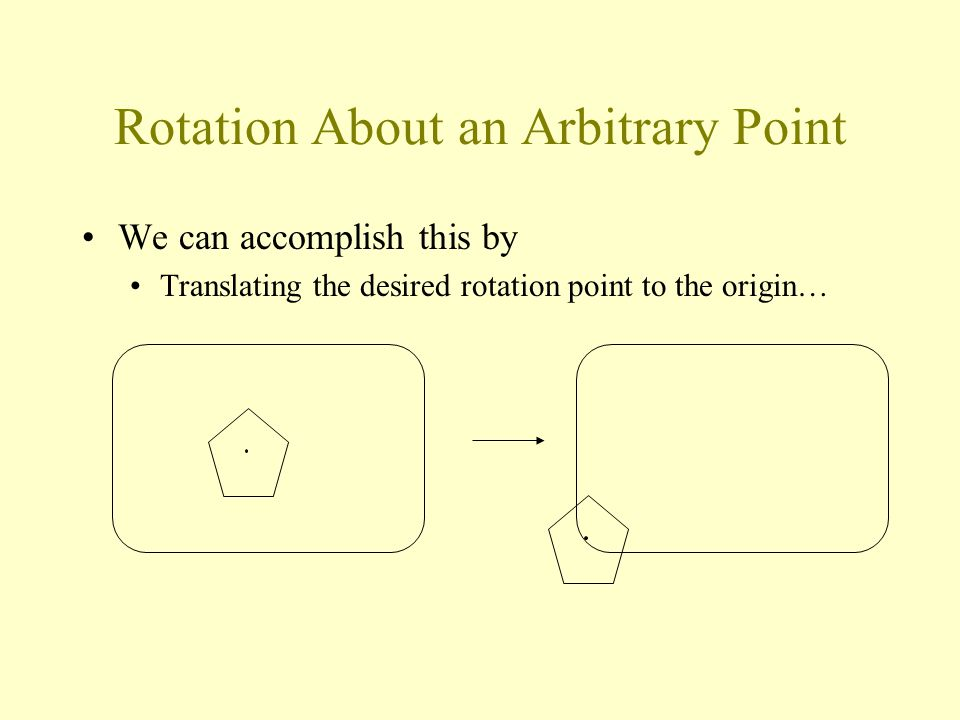 Rotation About an Arbitrary Point We can accomplish this by Translating the desired rotation point to the origin…