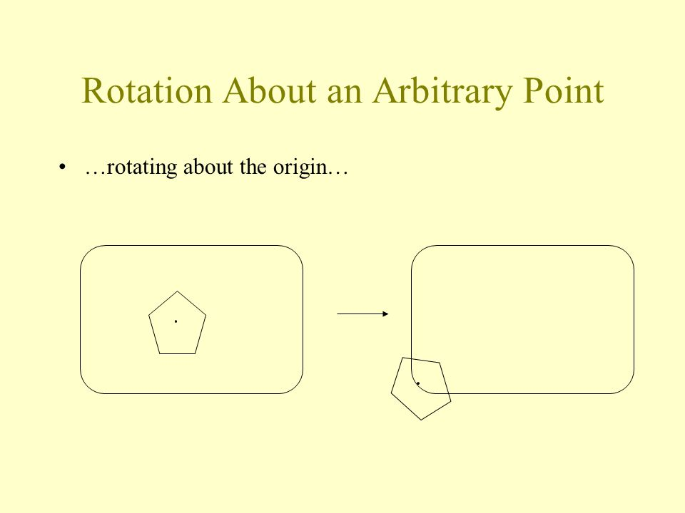Rotation About an Arbitrary Point …rotating about the origin…