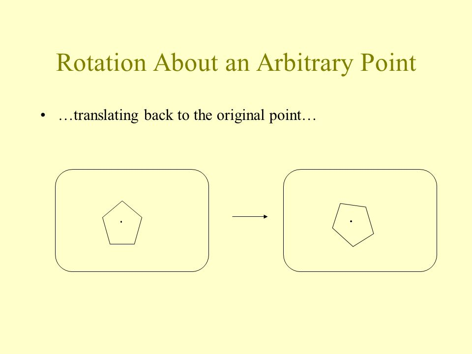 Rotation About an Arbitrary Point …translating back to the original point…