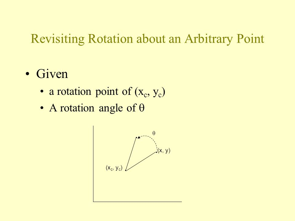 Revisiting Rotation about an Arbitrary Point Given a rotation point of (x c, y c ) A rotation angle of  (x c, y c ) (x, y) 