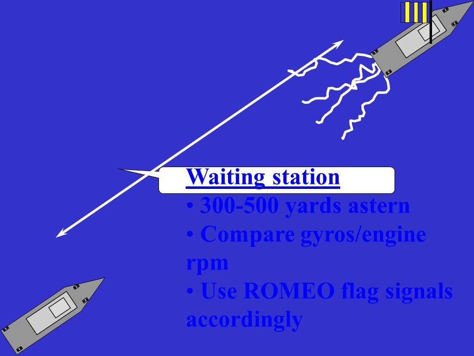 UNREP Principles and Procedures Romeo Corpen / Speed: Naval terminology for replenishment course and speed * speed normally 13-15 knots -never < 8 kno
