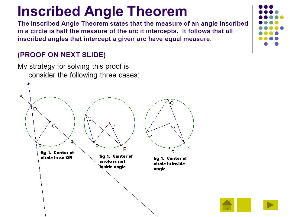 Inscribed Angle Theorem The Inscribed Angle Theorem states that the measure of an angle inscribed in a circle is half the measure of the arc it interc