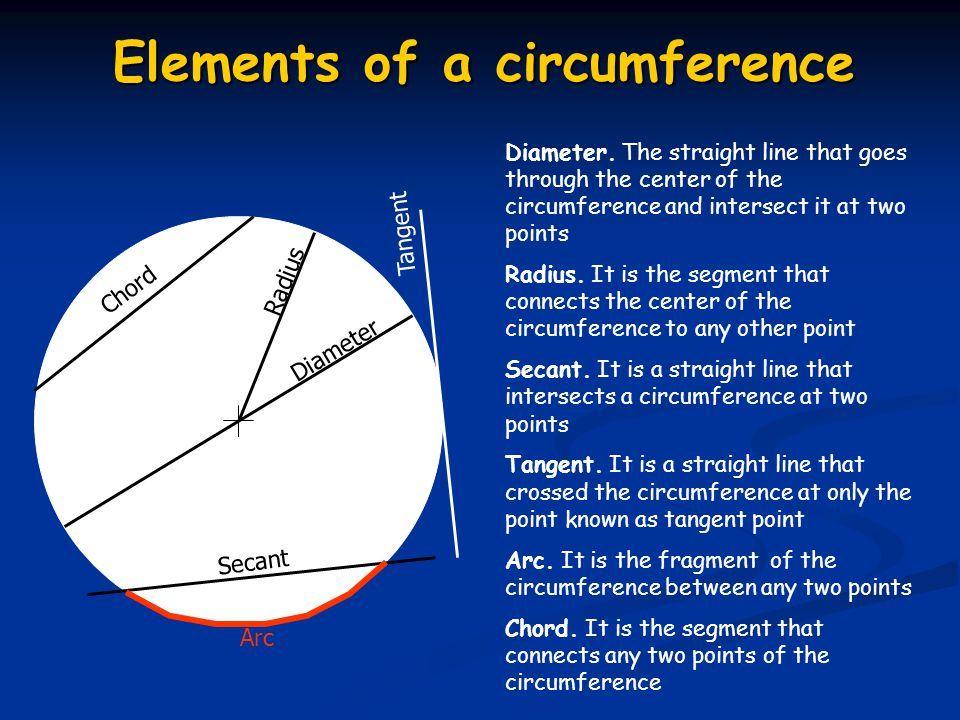 Elements of a circumference Diameter. The straight line that goes through the center of the circumference and intersect it at two points Radius. It is