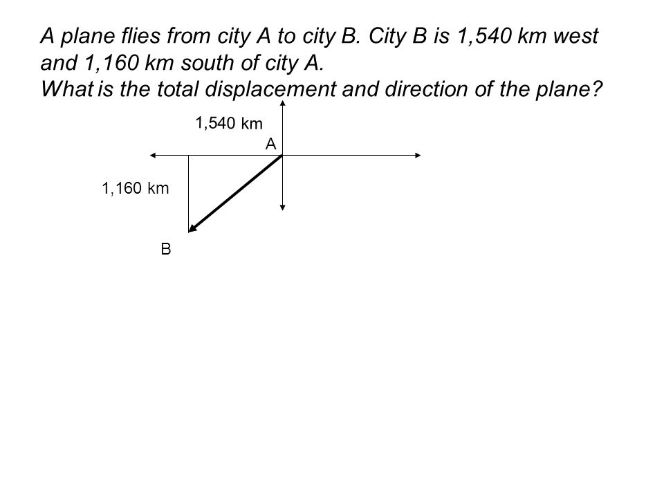 A plane flies from city A to city B.City B is 1,540 km west and 1,160 km south of city A.