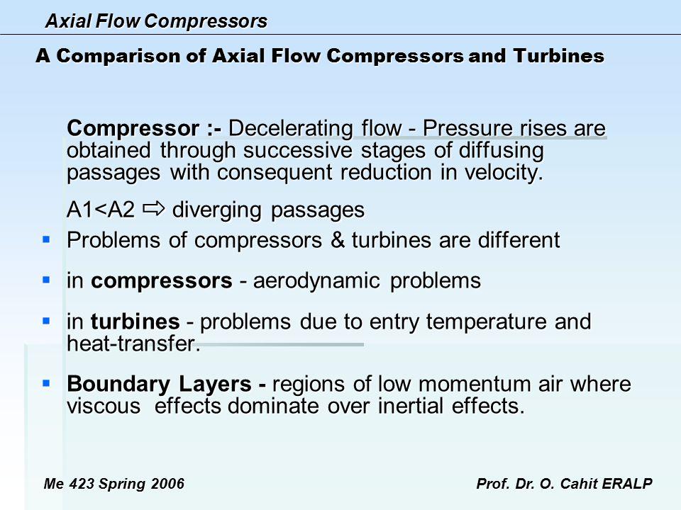 Axial Flow Compressors Me 423 Spring 2006Prof. Dr. O. Cahit ERALP A Comparison of Axial Flow Compressors and Turbines Compressor :- Decelerating flow