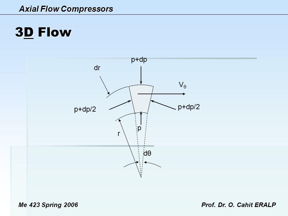 Axial Flow Compressors Me 423 Spring 2006Prof. Dr. O. Cahit ERALP 3D Flow p+dp p dθdθ r dr VθVθ p+dp/2