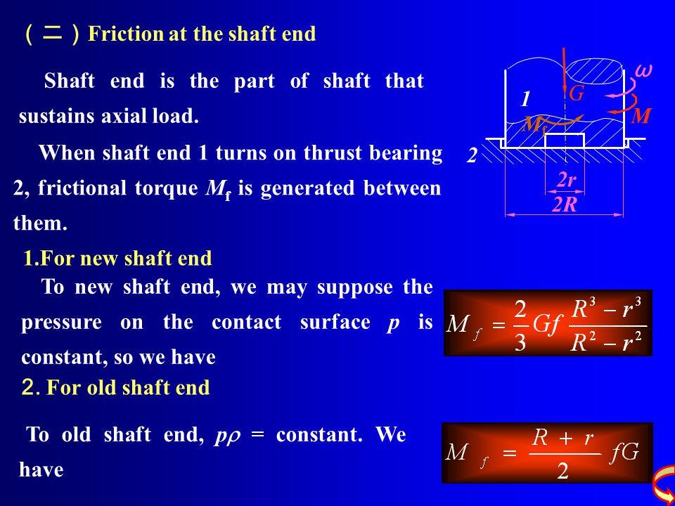 (二) Friction at the shaft end Shaft end is the part of shaft that sustains axial load. When shaft end 1 turns on thrust bearing 2, frictional torque M