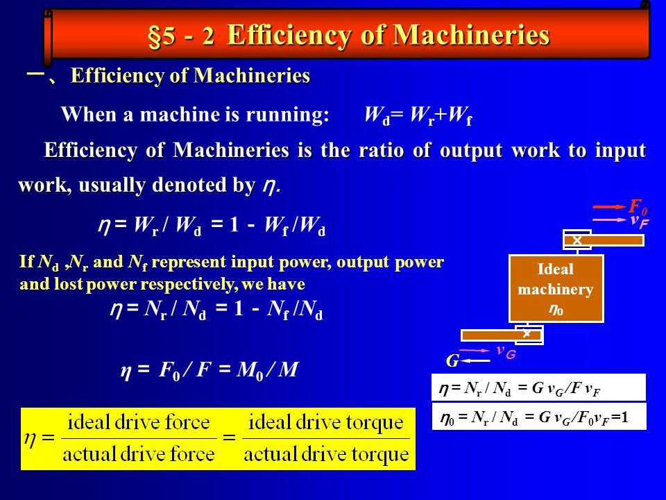 Efficiency of Machineries 一、 Efficiency of Machineries When a machine is running: W d = W r +W f Efficiency of Machineries is the ratio of output work